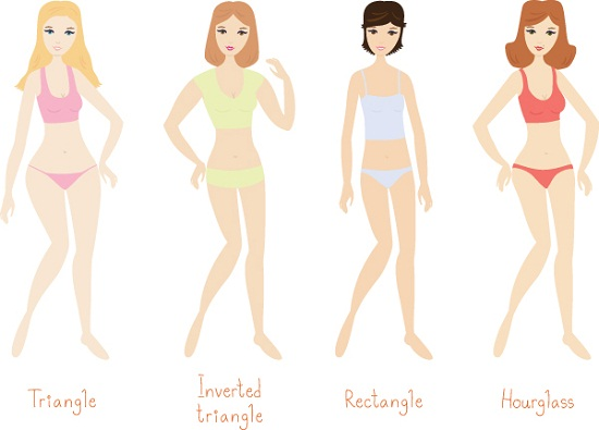 Learn Type Of Women Clothing